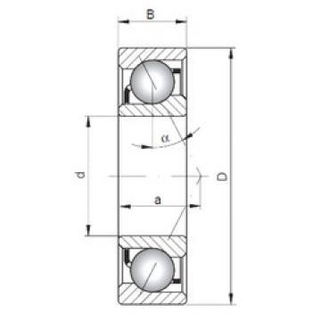7000 B CX Angular Contact Ball Bearings