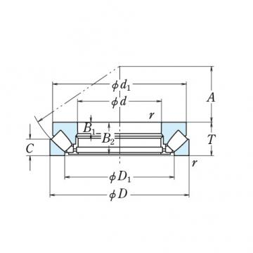 294/530 SPHERICAL THRUST ROLLER BEARINGS